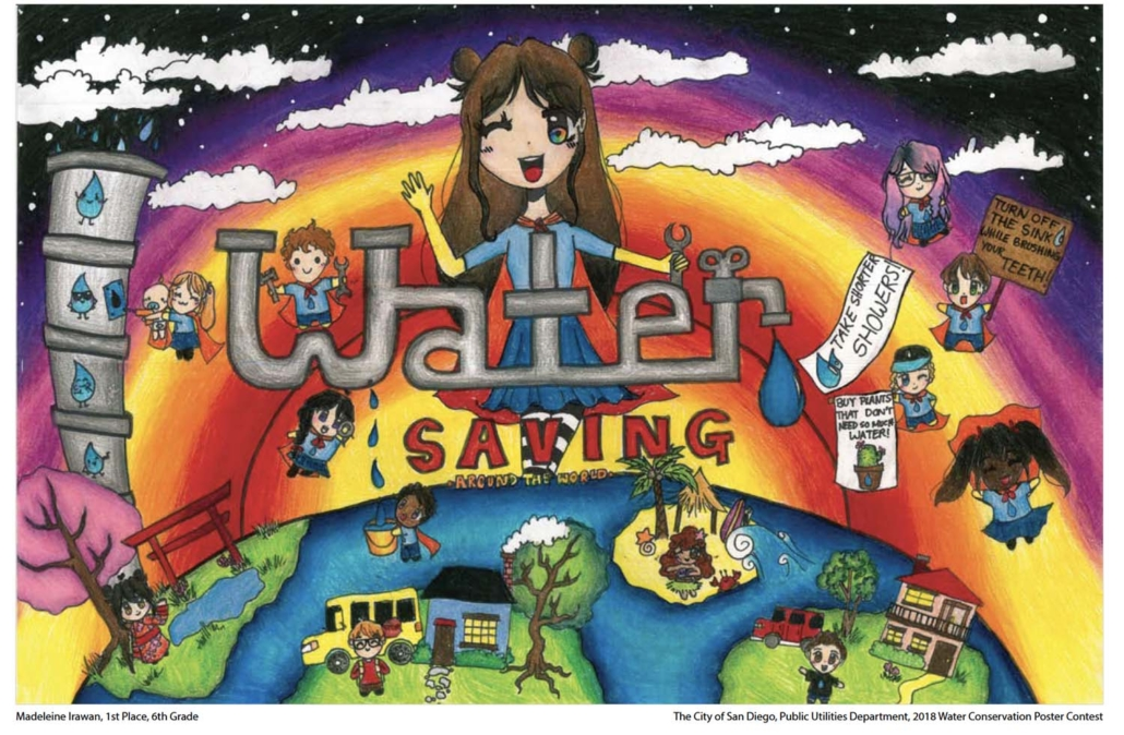Drawing Painting Water Conservation Poster