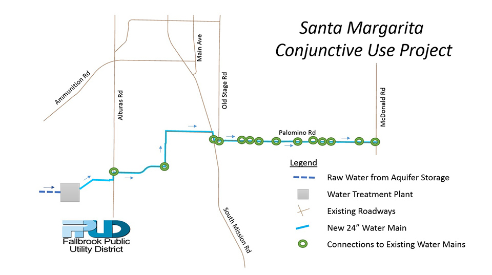 Santa Margarita Conjunctive Use Project. Graphic: Fallbrook Public Utility District