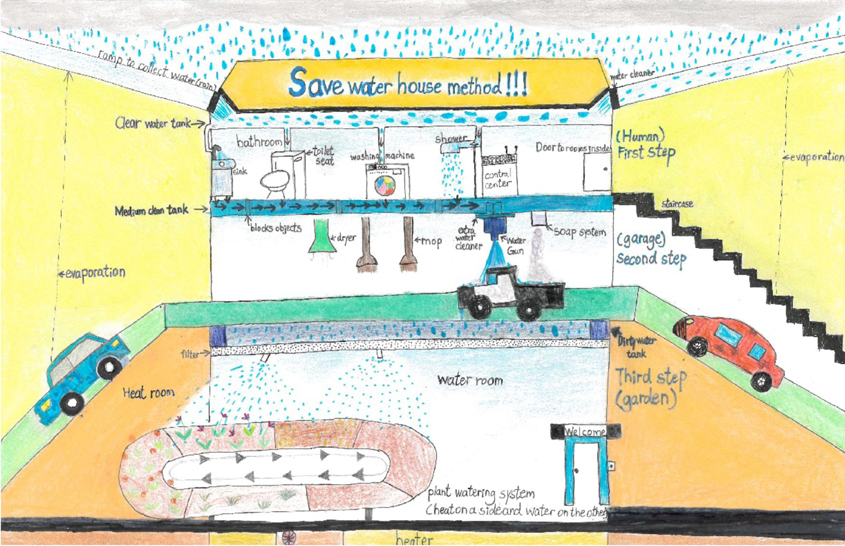 First Place winner, Fifth Grade: Joshua Lee, Marie Curie Elementary, University City