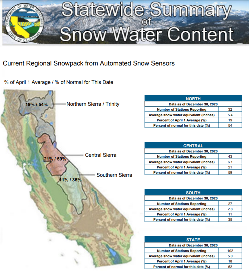 Sierra Nevada Snowpack-Snow Water Content