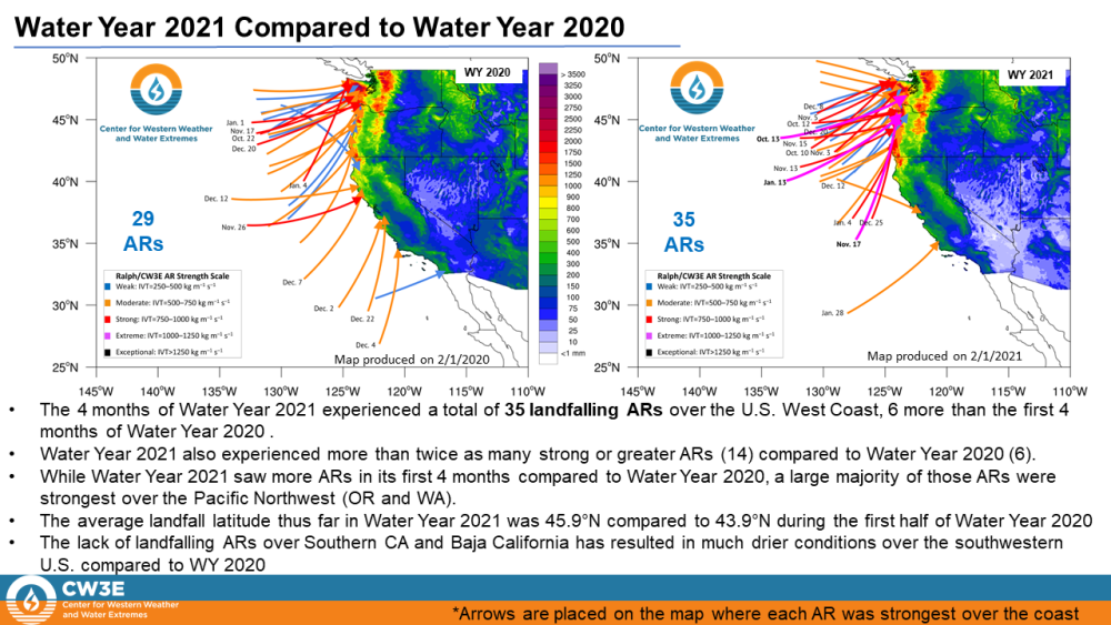 CW3E-Atmospheric Rivers-Water Year 2021