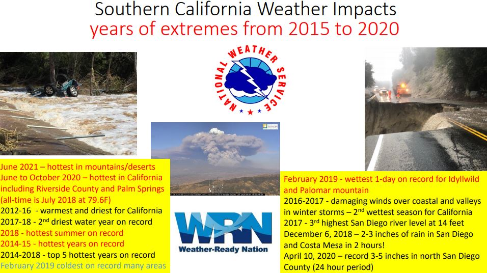 weather extremes in Southern California