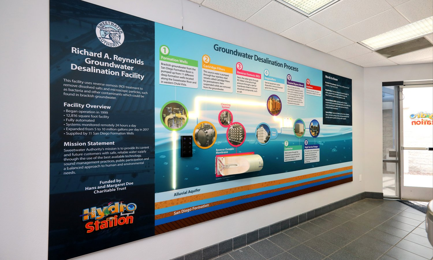 The Hydro Station project is an interactive educational space that features learning exhibits and hands- on activities dedicated to introducing fifth grade students to the ecological cycle of water, water conservation, water quality, and careers in the water industry. Photo: Sweetwater Authority