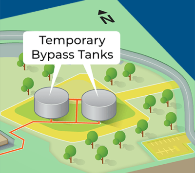 City of Poway-Water infrastructure project-Temporary Bypass Project