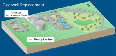 City of Poway-Water Infrastructure-Water Improvement Projects