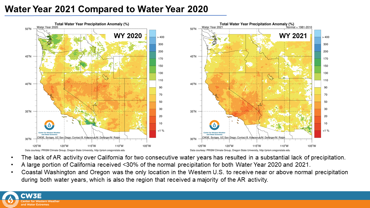 Atmospheric Rivers-CW3E-drought